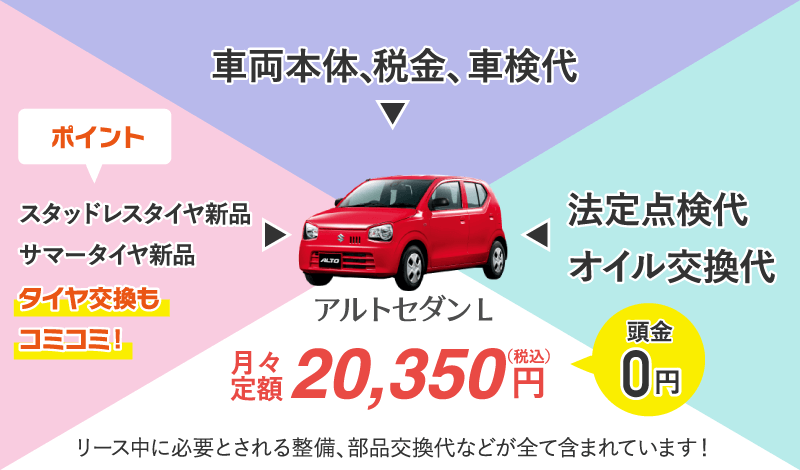 法人新車リースの価格例